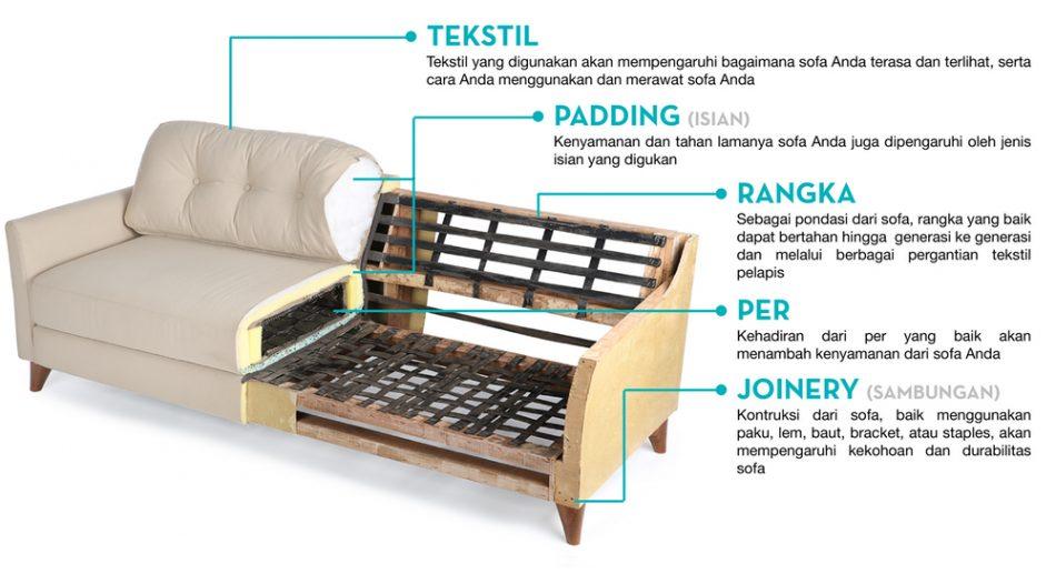 820+ Desain Rangka Kursi Sofa Gratis Terbaik